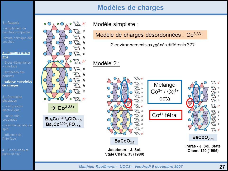 Modèles de charges Modèle simpliste :