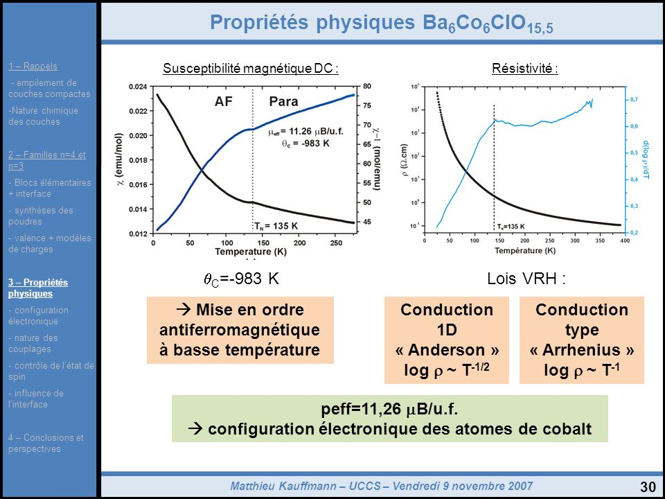 Propriétés physiques Ba6Co6ClO15,5
