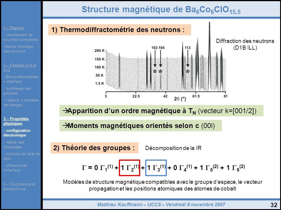 Structure magnétique de Ba6Co6ClO15,5