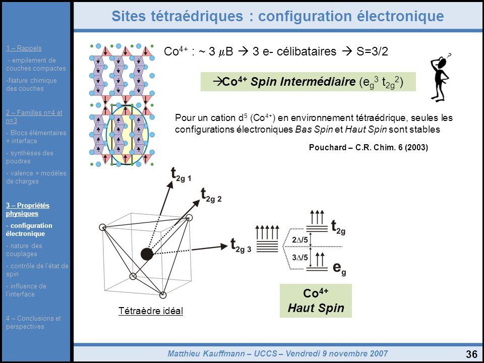 Sites tétraédriques : configuration électronique