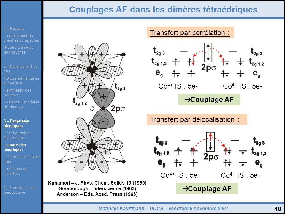 Couplages AF dans les dimères tétraédriques