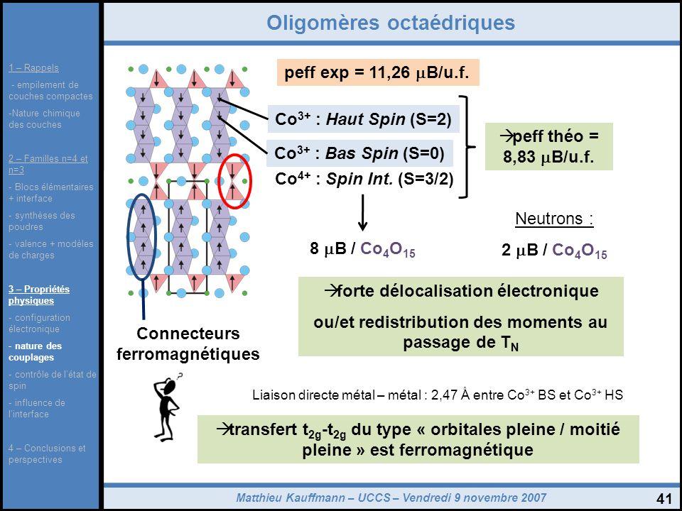 Oligomères octaédriques