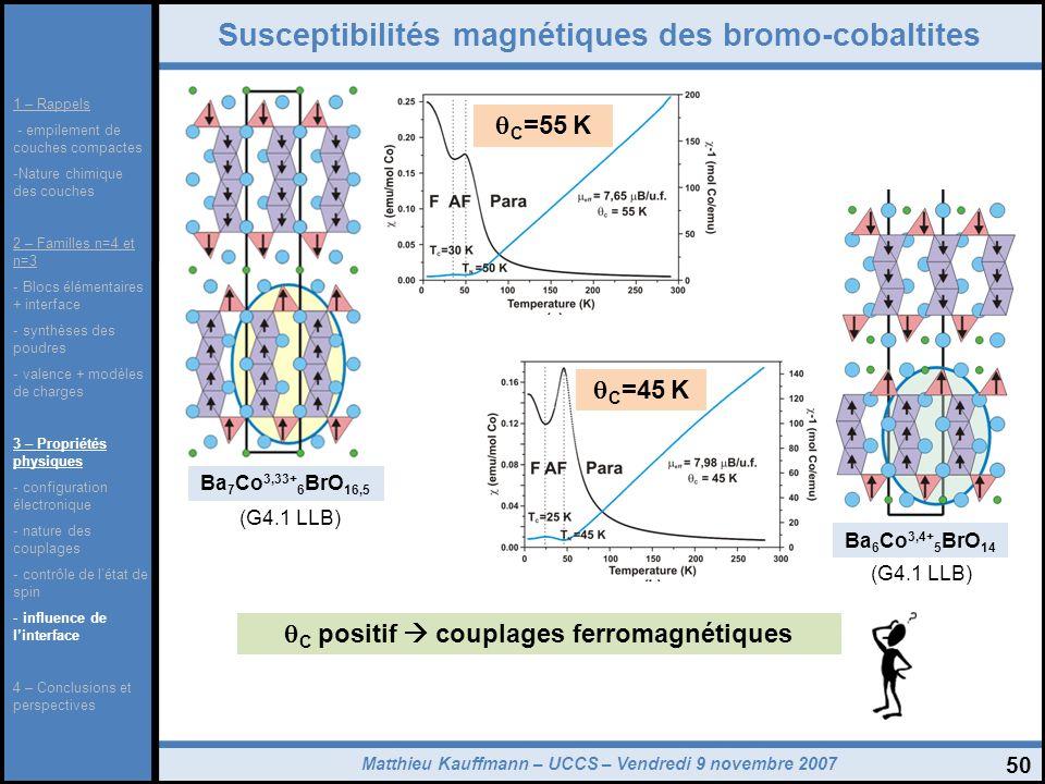 Susceptibilités magnétiques des bromo-cobaltites