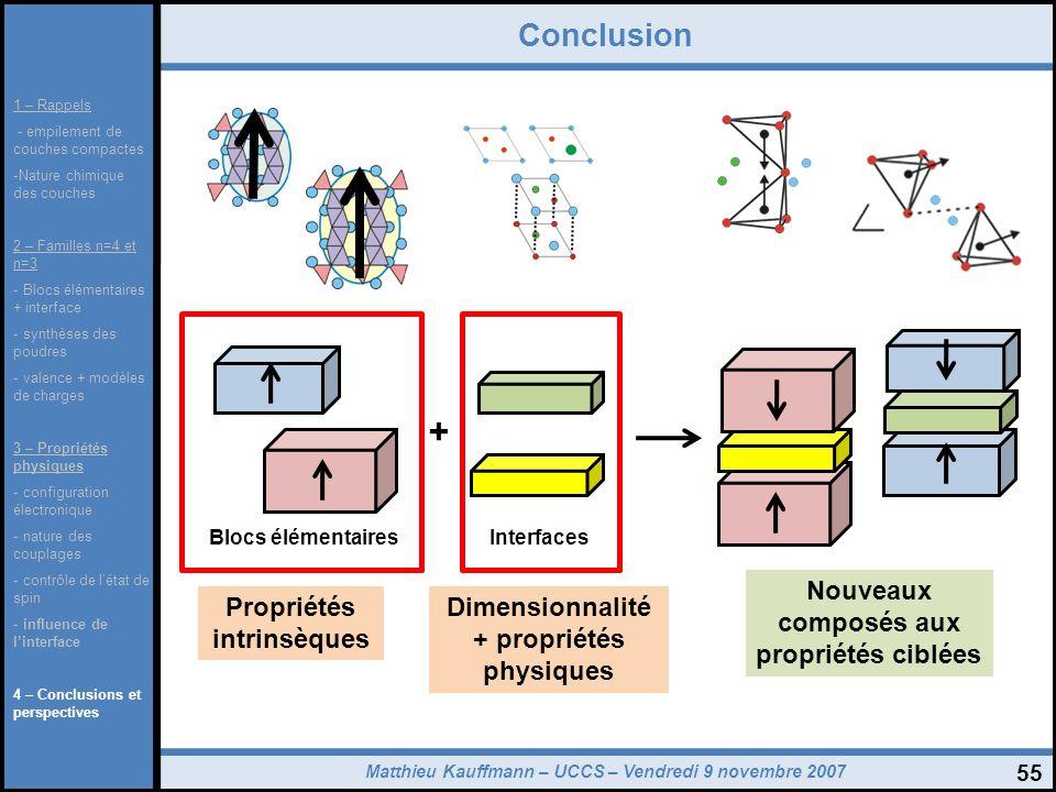 + Conclusion Nouveaux composés aux propriétés ciblées