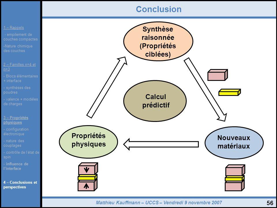 Conclusion Synthèse raisonnée (Propriétés ciblées) Calcul prédictif