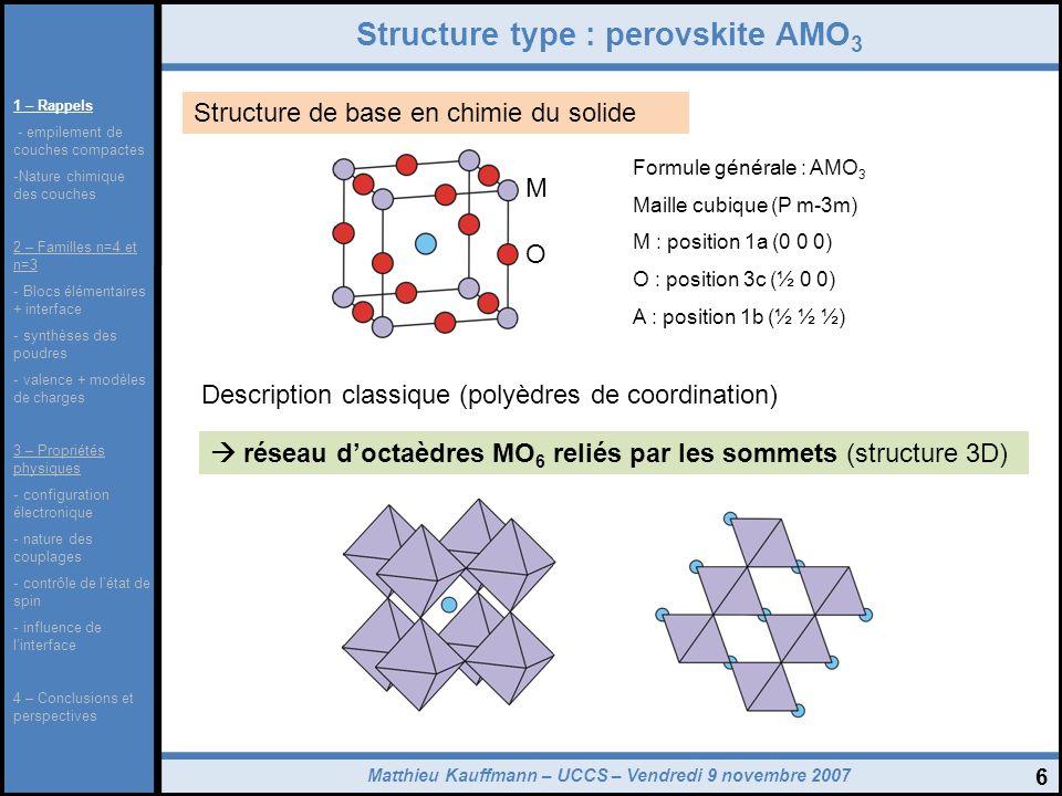 Structure type : perovskite AMO3