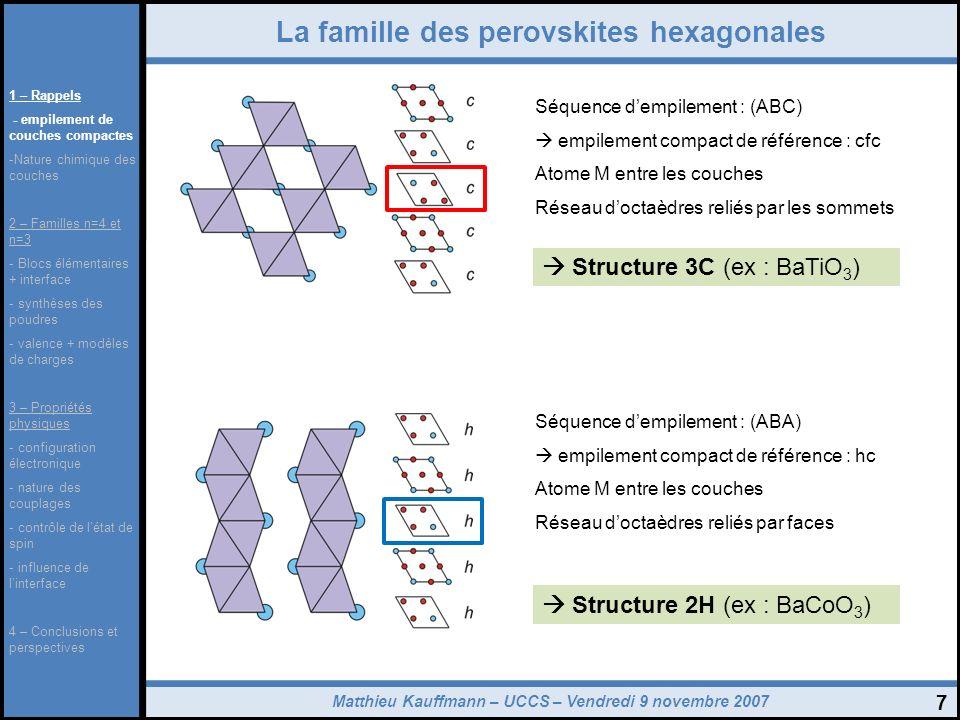 La famille des perovskites hexagonales