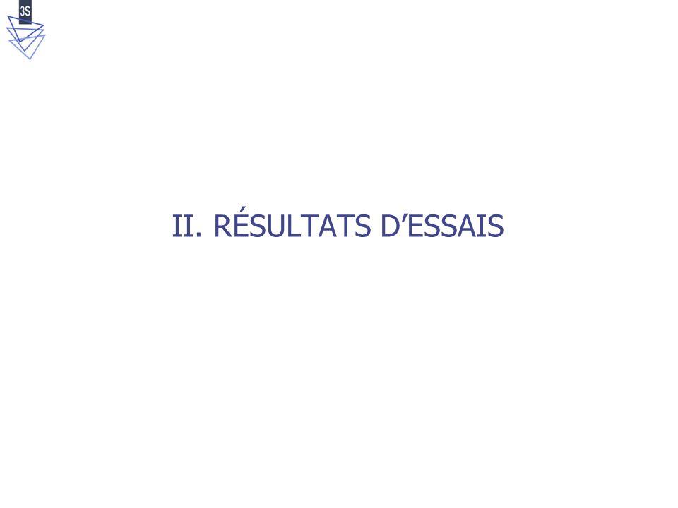 II. RÉSULTATS D'ESSAIS