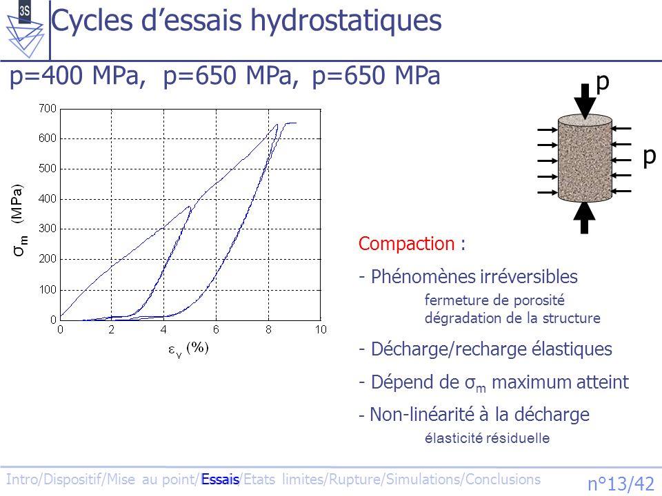 Cycles d'essais hydrostatiques