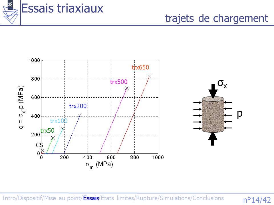 Essais triaxiaux trajets de chargement σx p n°14/42 trx650 trx500