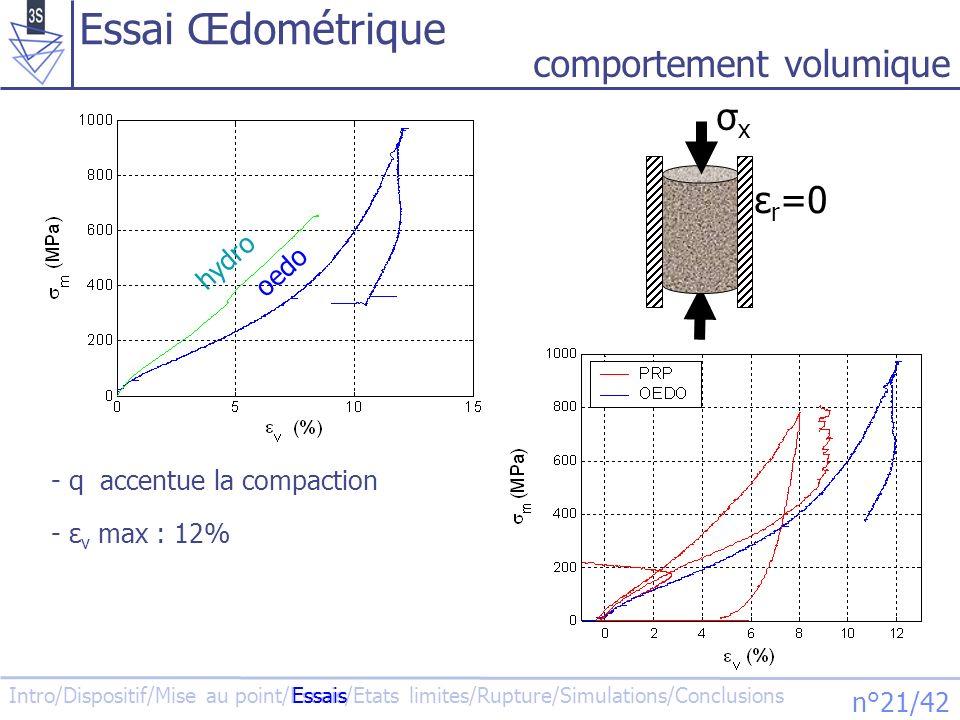 Essai Œdométrique comportement volumique σx εr=0 hydro oedo