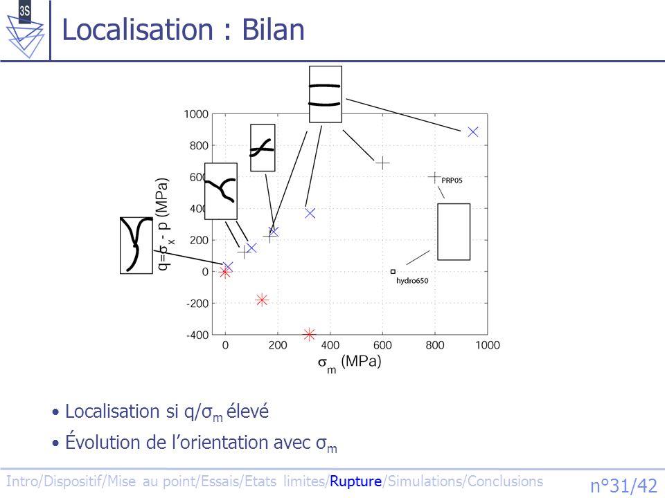 Localisation : Bilan Localisation si q/σm élevé