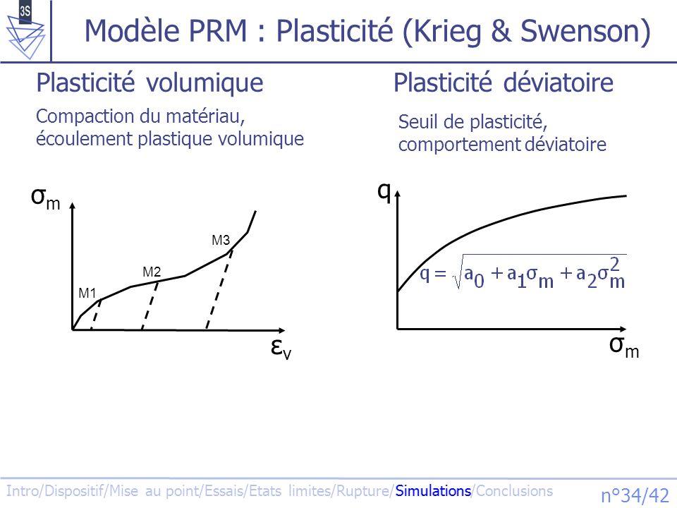 Modèle PRM : Plasticité (Krieg & Swenson)