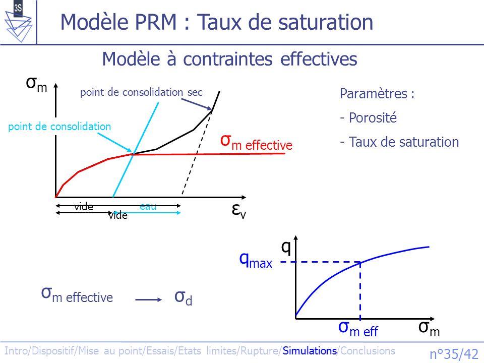 Modèle PRM : Taux de saturation