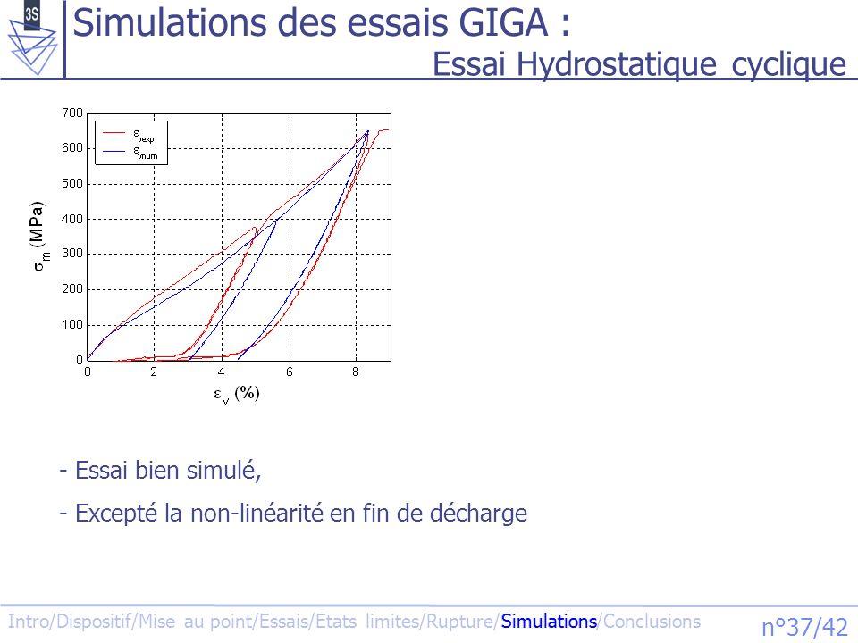Simulations des essais GIGA :