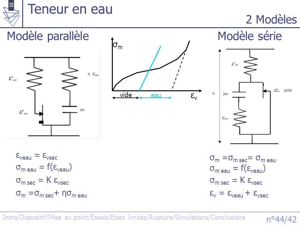 Teneur en eau 2 Modèles Modèle parallèle Modèle série σm εv