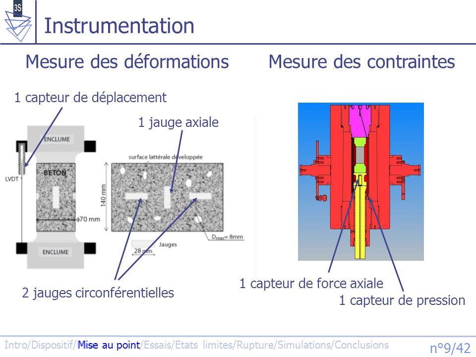 Instrumentation Mesure des déformations Mesure des contraintes