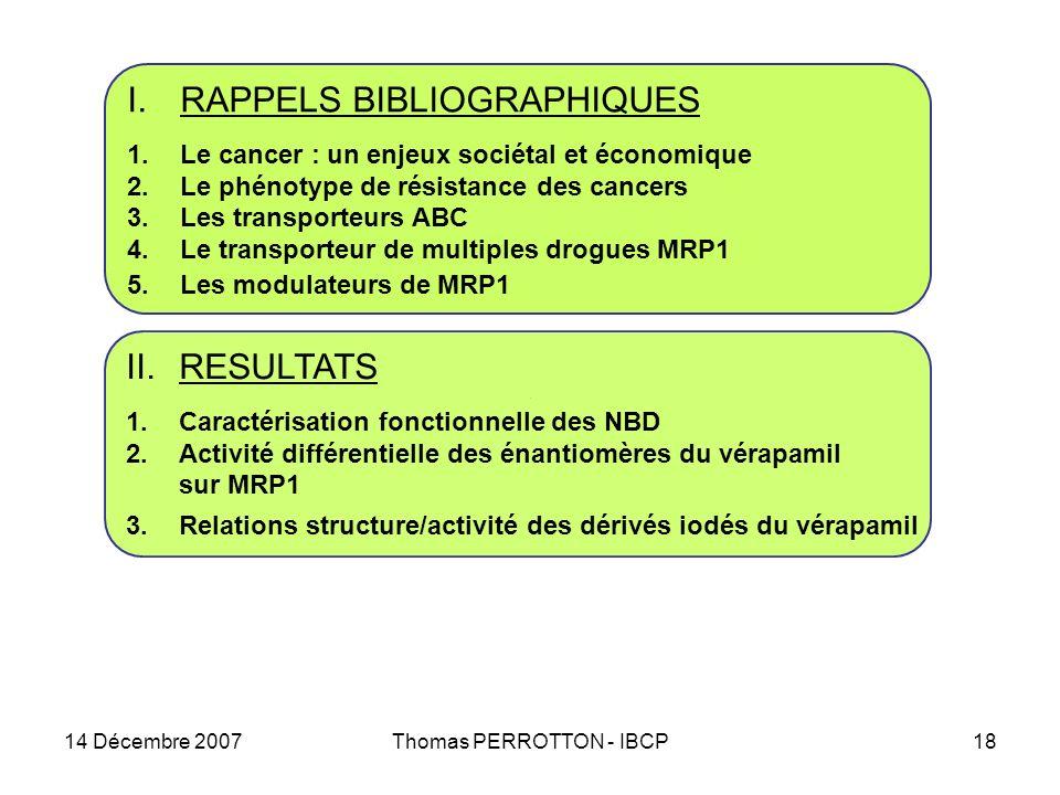 Thomas PERROTTON - IBCP