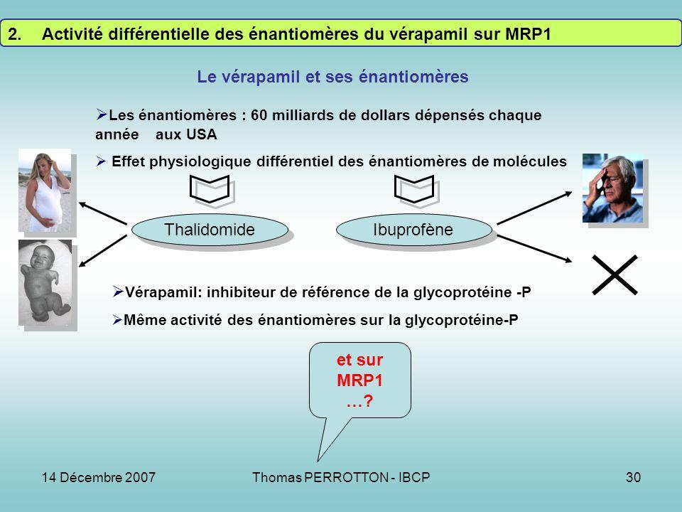 Le vérapamil et ses énantiomères