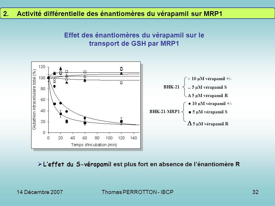 Effet des énantiomères du vérapamil sur le transport de GSH par MRP1