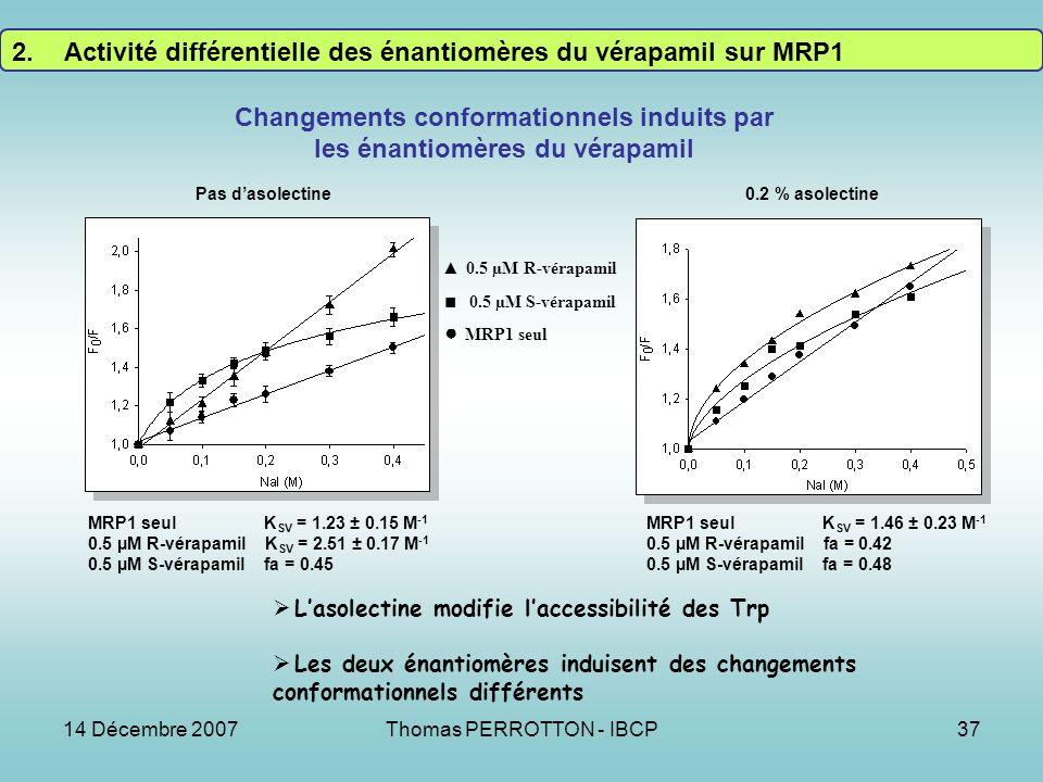 Changements conformationnels induits par les énantiomères du vérapamil