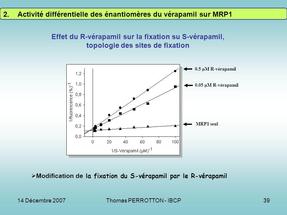 Activité différentielle des énantiomères du vérapamil sur MRP1