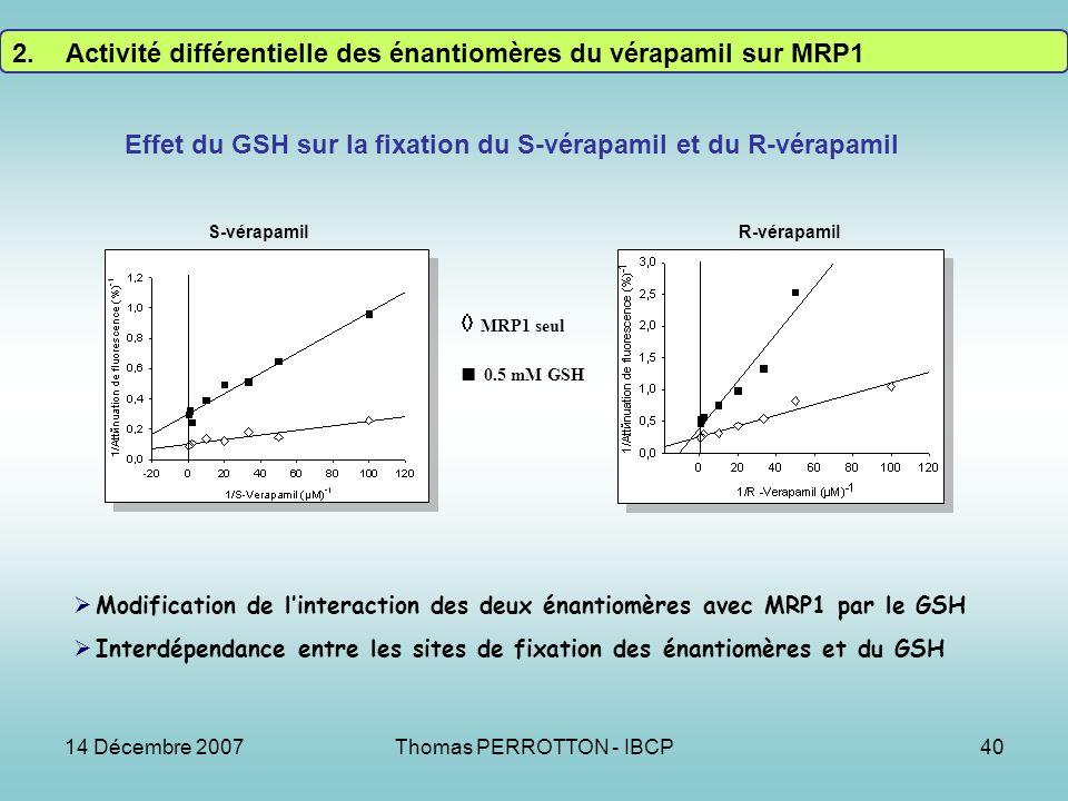 Effet du GSH sur la fixation du S-vérapamil et du R-vérapamil