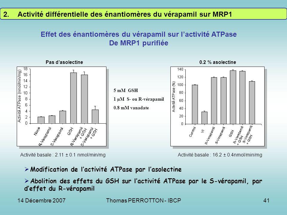 Effet des énantiomères du vérapamil sur l'activité ATPase