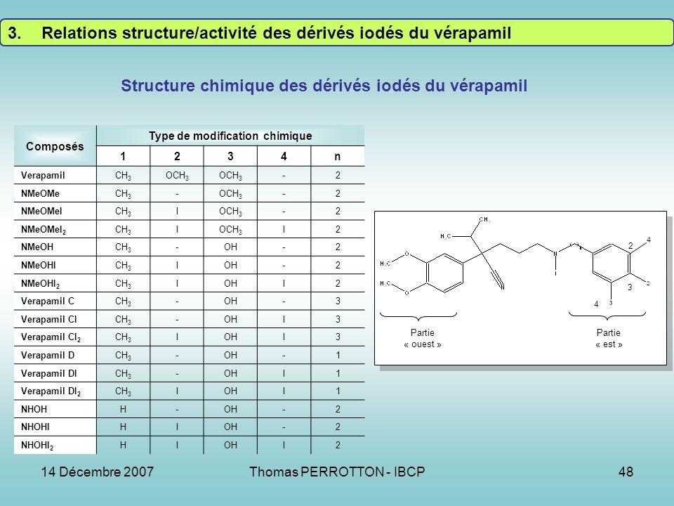 Structure chimique des dérivés iodés du vérapamil