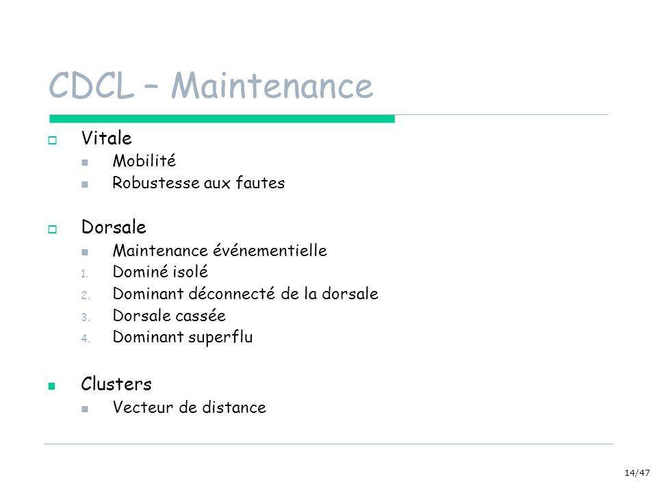 CDCL – Maintenance Vitale Dorsale Clusters Mobilité