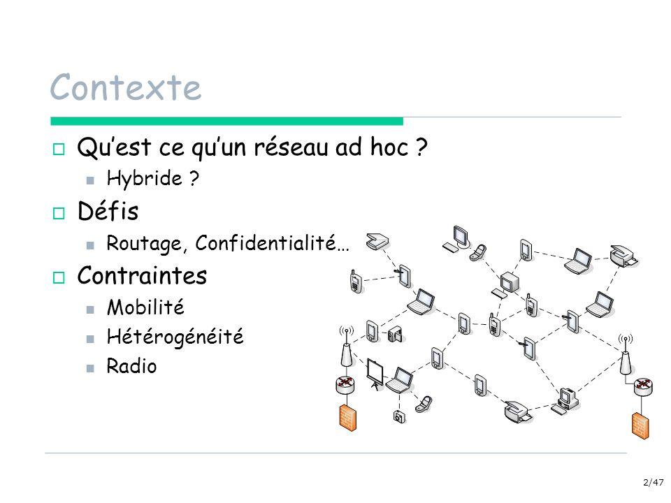 Contexte Qu'est ce qu'un réseau ad hoc Défis Contraintes Hybride