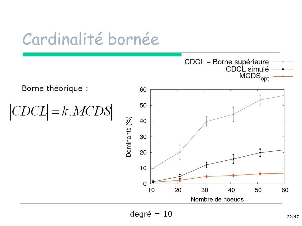 Cardinalité bornée Borne théorique : degré = 10