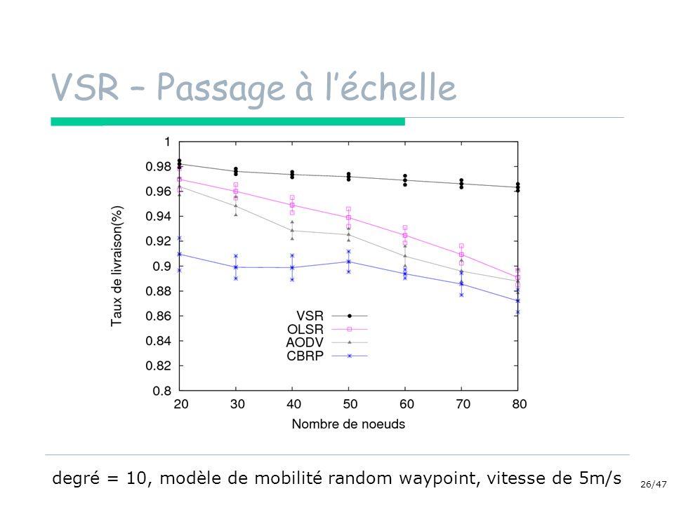 VSR – Passage à l'échelle