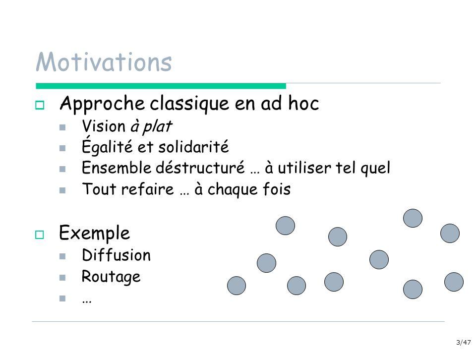 Motivations Approche classique en ad hoc Exemple Vision à plat