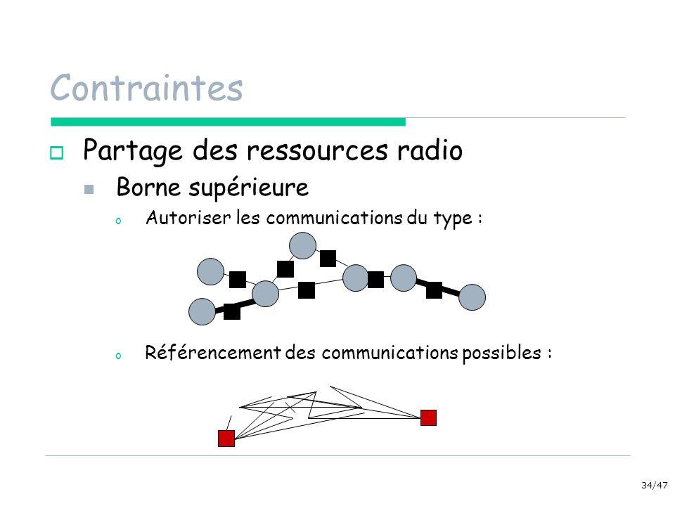 Contraintes Partage des ressources radio Borne supérieure