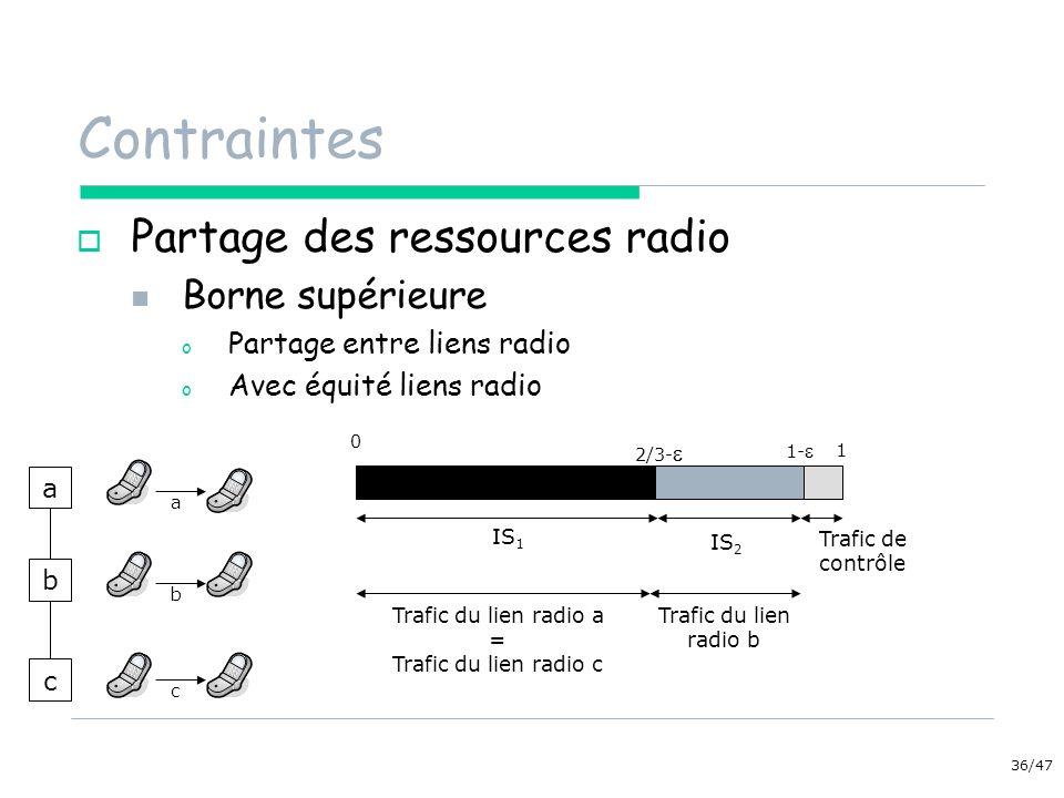 Trafic du lien radio a = Trafic du lien radio c
