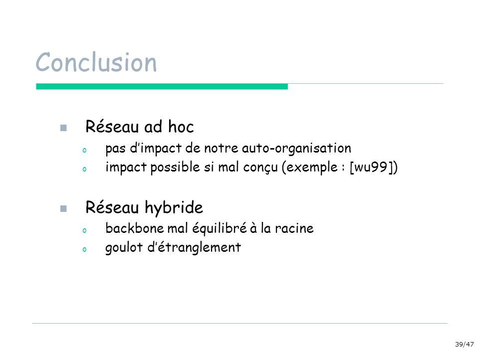 Conclusion Réseau ad hoc Réseau hybride