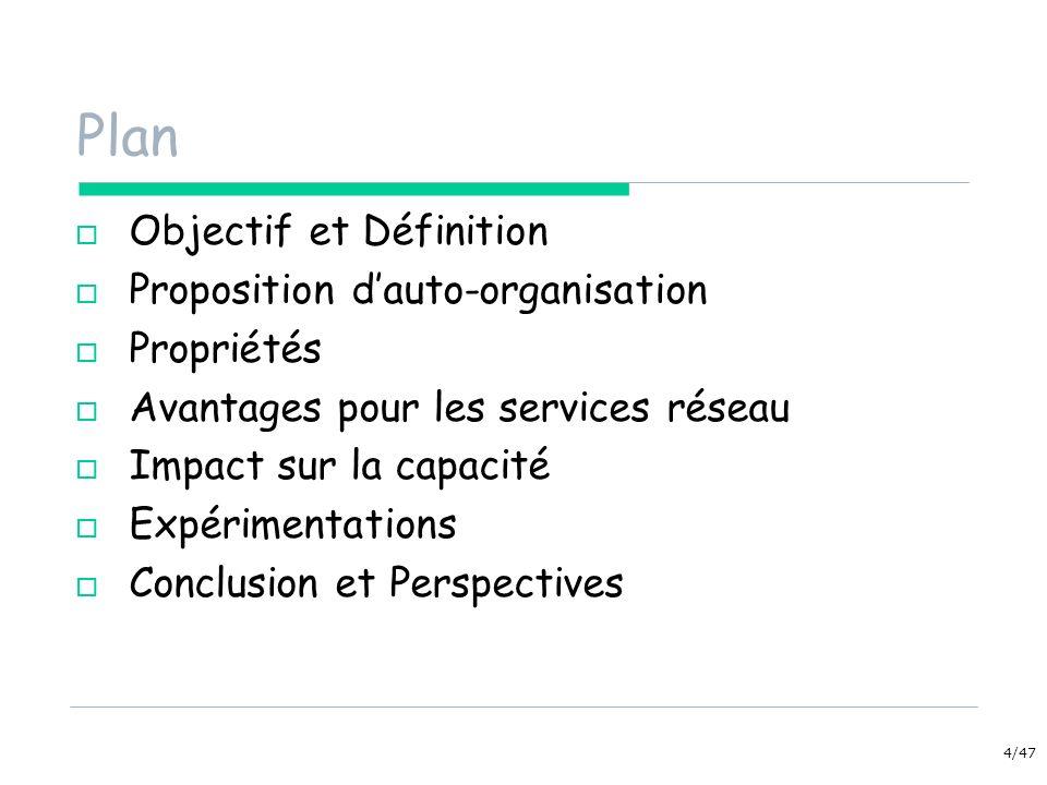 Plan Objectif et Définition Proposition d'auto-organisation Propriétés