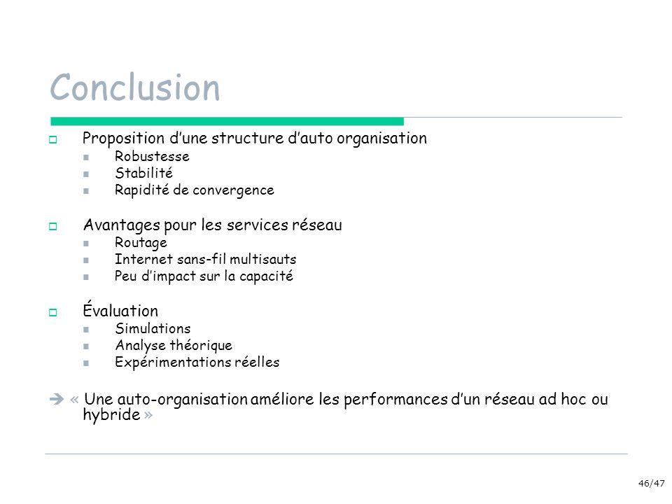 Conclusion Proposition d'une structure d'auto organisation