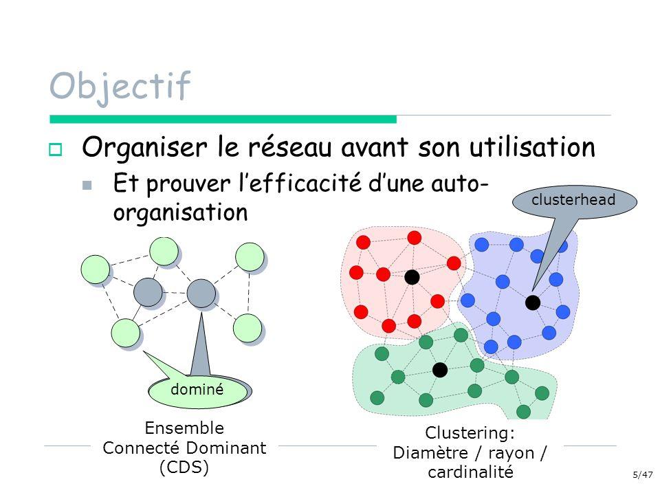 Objectif Organiser le réseau avant son utilisation