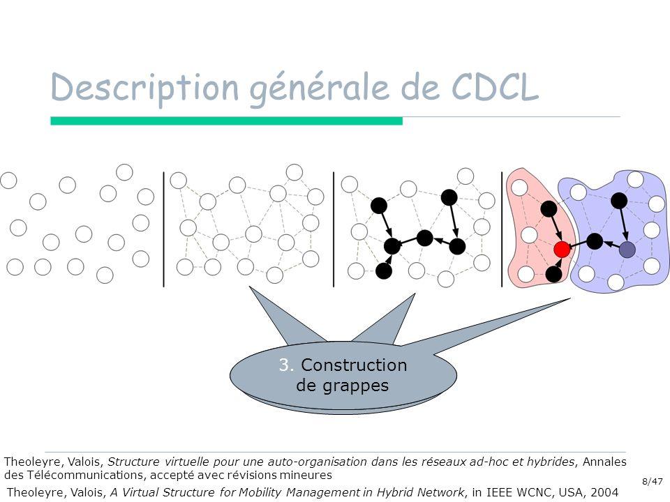 Description générale de CDCL