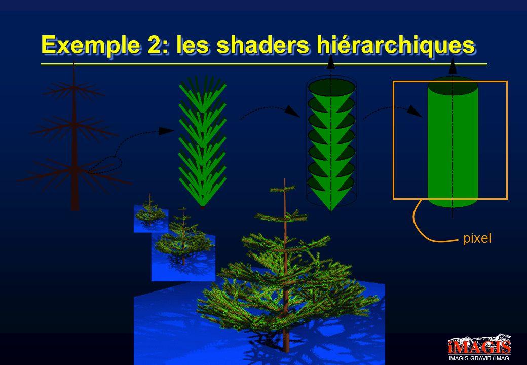 Exemple 2: les shaders hiérarchiques