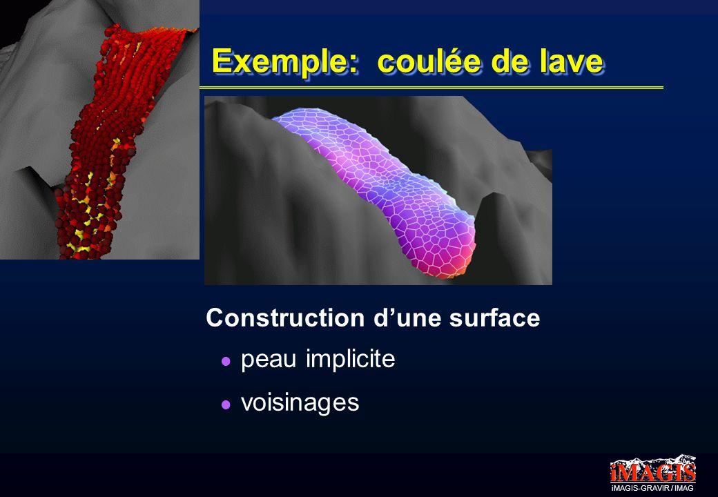 Exemple: coulée de lave