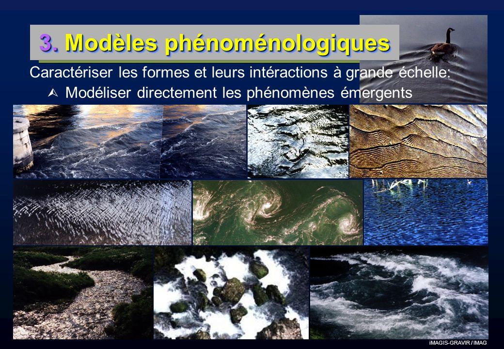 3. Modèles phénoménologiques
