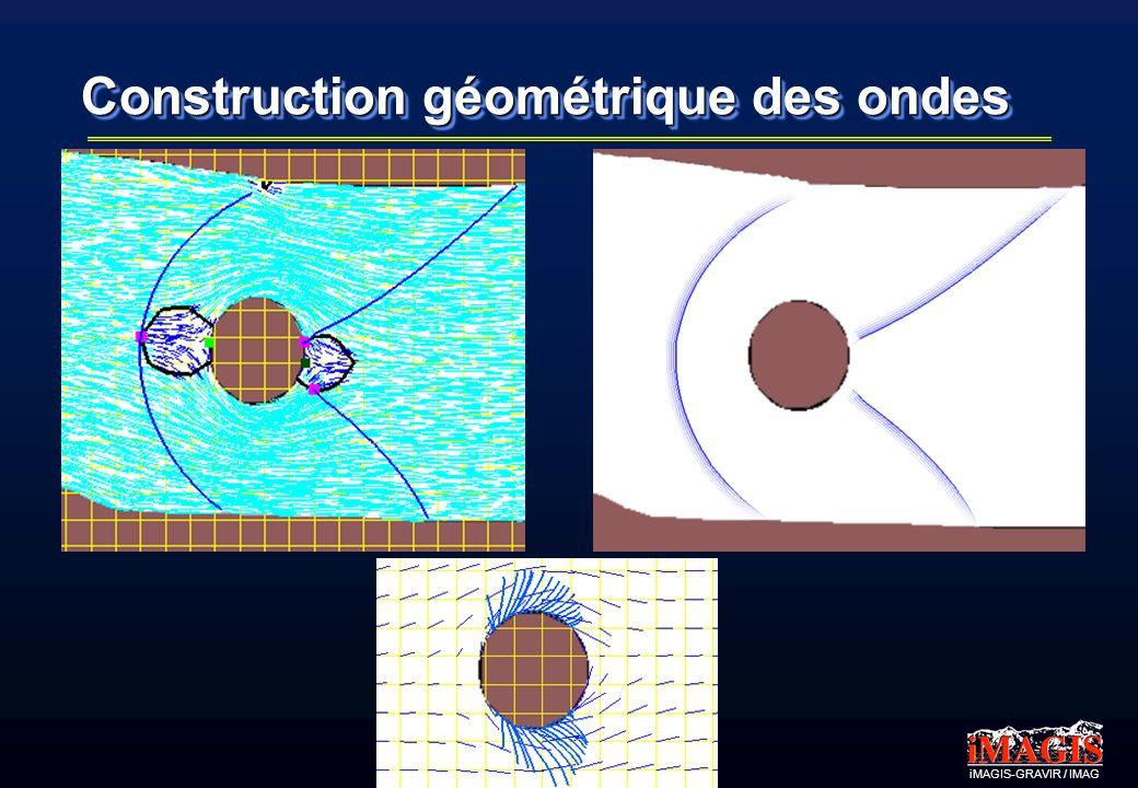 Construction géométrique des ondes