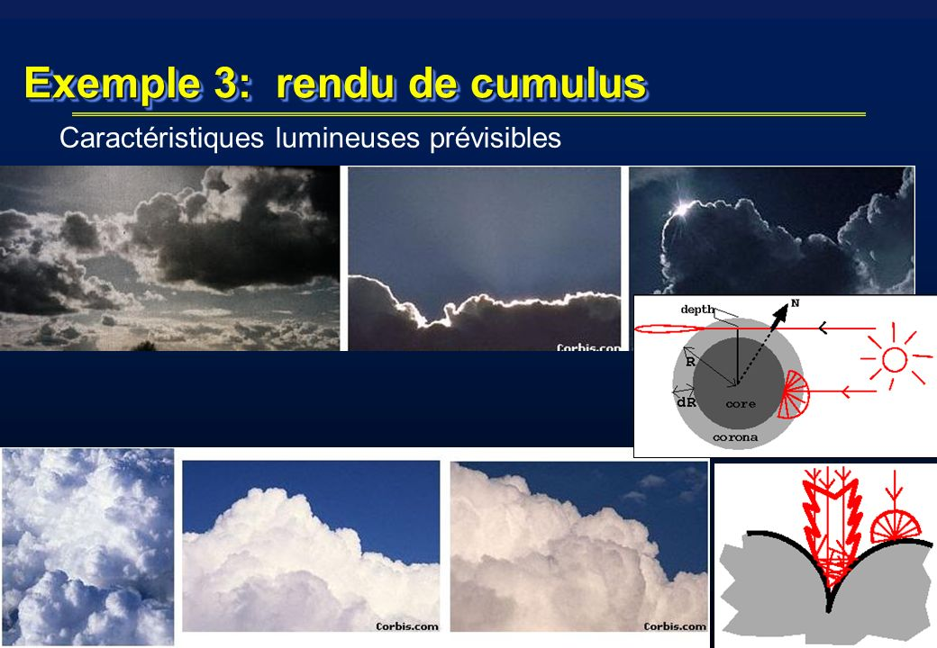 Exemple 3: rendu de cumulus