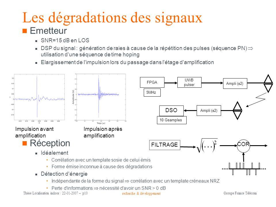 Les dégradations des signaux