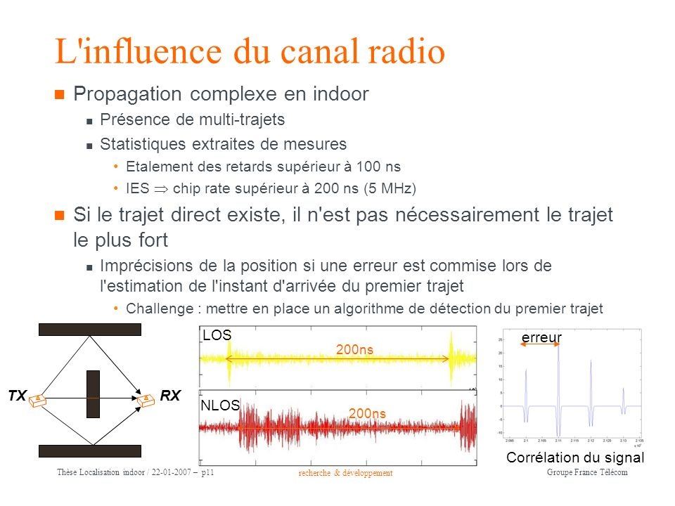 L influence du canal radio