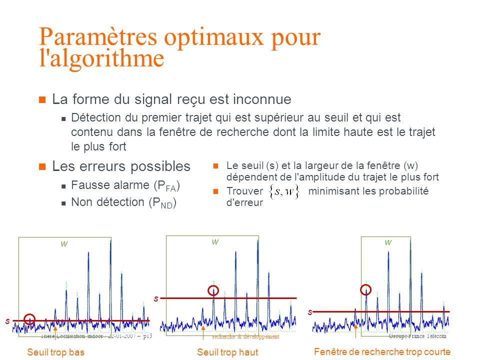 Paramètres optimaux pour l algorithme