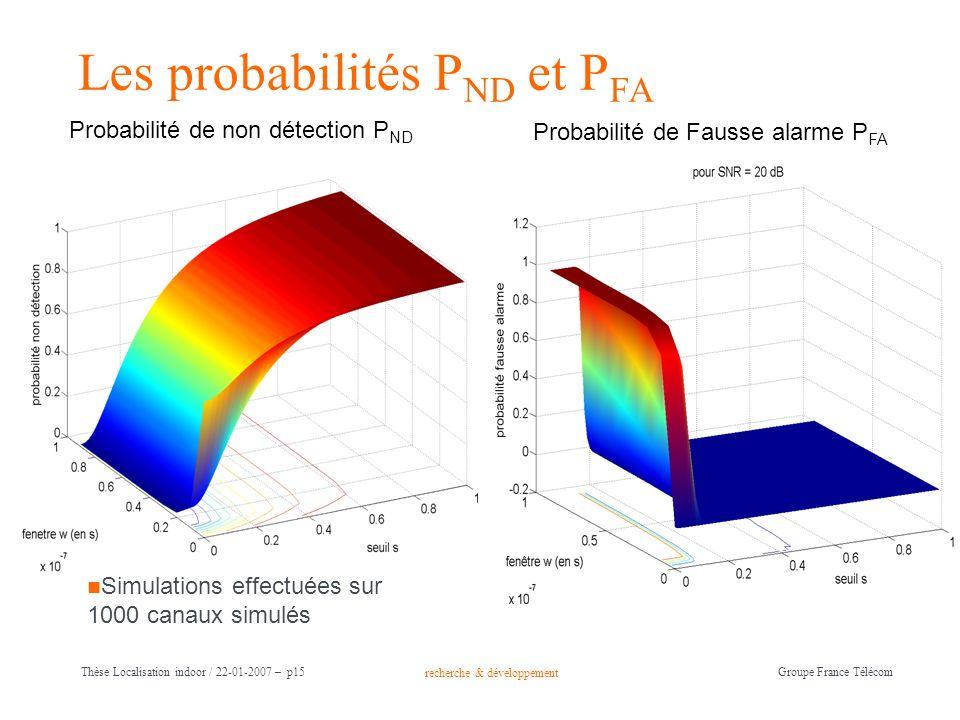 Les probabilités PND et PFA